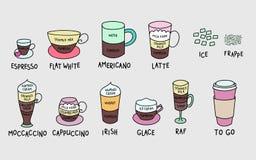 El café mecanografía el sistema lindo colorido Fotografía de archivo
