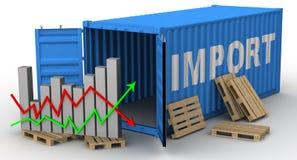 El cambio del volumen de importaciones Concepto stock de ilustración