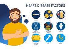 El cartel del vector causa de enfermedad cardíaca stock de ilustración