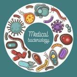 El cartel médico de la bacteriología con los organismos dañinos vector el ejemplo stock de ilustración