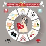 El casarse infographic Conceptos del círculo para el día de boda stock de ilustración