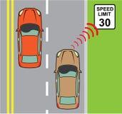 El coche explora la muestra del límite de velocidad ilustración del vector