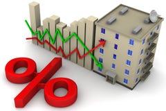 El concepto de cambio en tipos de interés en hipotecas Concepto ilustración del vector