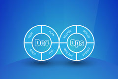 El concepto de DevOps, ilustra el proceso del desarrollo y de las operaciones de programas Foto de archivo