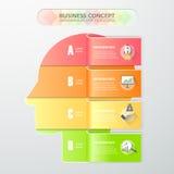 El concepto de diseño del intercambio de ideas, se puede utilizar para la innovación Imagen de archivo libre de regalías