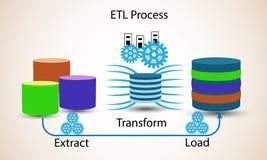 El concepto de la base de datos, extracto transforma la carga, Foto de archivo