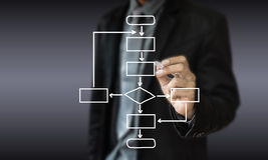 El concepto de la escritura del hombre de negocios de proceso de negocio mejora Imagenes de archivo