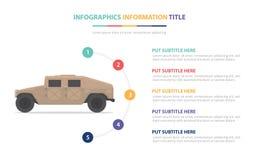 El concepto infographic de la plantilla del tanque de la guerra de Suv con cinco puntos enumera y diverso color con el fondo blan stock de ilustración