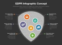 El concepto infographic europeo de GDPR con símbolo del escudo llenó de los pequeños iconos y de los círculos coloridos ilustración del vector