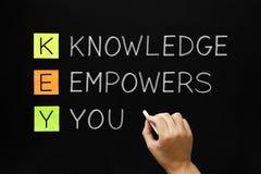 El conocimiento le autoriza las siglas Fotografía de archivo libre de regalías