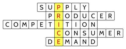 El crucigrama para el precio de la palabra y las palabras relacionadas proveen, exigen, productor, consumidor, competencia Fotos de archivo