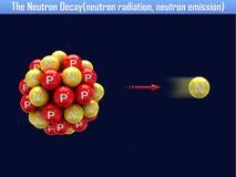 El decaimiento del neutrón (radiación de neutrón, emisión de neutrón) stock de ilustración