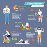 El deporte del gimnasio ejercita infographic ilustración del vector
