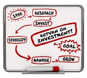 El diagrama de la rentabilidad de la inversión camina el consejo financiero 3d Illustrat stock de ilustración
