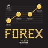 El dinero de la moneda del negocio de Infographic acuña forma de la fuente de las divisas Fotografía de archivo