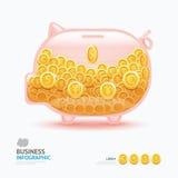 El dinero de la moneda del negocio de Infographic acuña forma de la hucha Imágenes de archivo libres de regalías