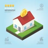 El dinero de la moneda del negocio de Infographic acuña la plantilla de la forma de la casa Imagen de archivo libre de regalías