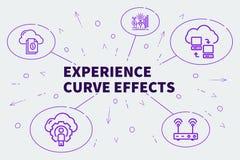 El ejemplo conceptual del negocio con las palabras experimenta la curva ilustración del vector