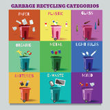 El ejemplo de la basura recicla categorías: papel, plástico, vidrio, orgánico, metal, bombillas, baterías, electrónica Imagen de archivo