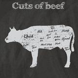 El ejemplo de la carne de vaca corta la carta (la vaca) Foto de archivo libre de regalías