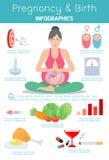 El embarazo y sistema del infographics y del icono del nacimiento, plantilla infographic de ginecología y del embarazo, plantilla libre illustration