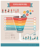 El embudo digital del márketing