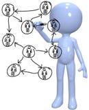 El encargado de recursos humanos diagrams la red de la gente Imagen de archivo