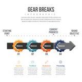 El engranaje rompe Infographic Imagen de archivo libre de regalías