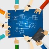 El equipo crea el plan para la estrategia en línea de los medios sociales y del márketing digital en una tecnología de Internet d libre illustration