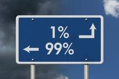 El 1% ers contra el 99% ers Foto de archivo libre de regalías