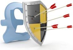 El escudo protege seguridad segura del dinero de la libra Imágenes de archivo libres de regalías