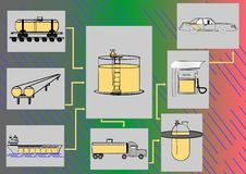 El esquema de los combustibles del transporte. Libre Illustration
