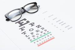 El estudio tiró de carta de prueba de la vista con los vidrios sobre él Imagenes de archivo