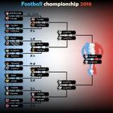 El fútbol 2016 de la segunda fase de la rejilla libre illustration