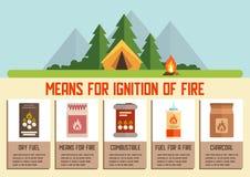El fuego significa los tipos para la bandera plana del vector que acampa ilustración del vector