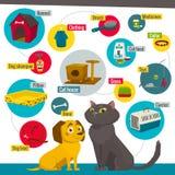 El gato y el perro cuidan los artículos, infographics de la tienda de animales, ejemplo del vector de la historieta Fotografía de archivo libre de regalías