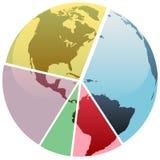 El globo del gráfico de sectores de la tierra parte el gráfico Fotos de archivo libres de regalías