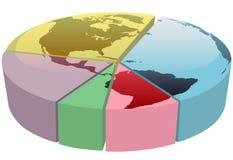 El globo del gráfico de sectores de América de la tierra parte el gráfico Imagen de archivo