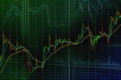 El gráfico de barras de la vela del mercado de acción, tiende para arriba Foto de archivo libre de regalías