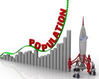 El gráfico del crecimiento demográfico Imagenes de archivo