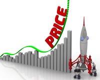 El gráfico del crecimiento del precio Imagen de archivo libre de regalías