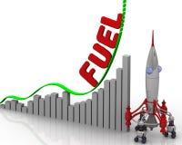 El gráfico del crecimiento del precio de combustible Foto de archivo