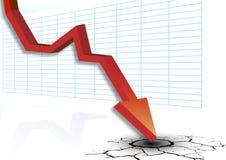 El gráfico muestra la caída Foto de archivo libre de regalías