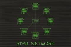 El grupo de ordenadores y el eje conectaron, red de estrella Imágenes de archivo libres de regalías