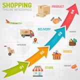 El hacer compras infographic Foto de archivo