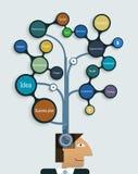 El hombre de negocios piensa en un nuevo plan empresarial libre illustration