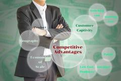 El hombre de negocios que considera los elementos de las ventajas competitivas Imágenes de archivo libres de regalías