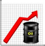 El horario de una subida de los precios para el petróleo Fotografía de archivo
