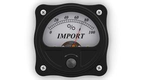 El indicador de la importación de la acción