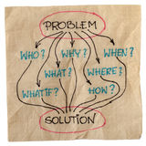 El inspirarse para la solución del problema Fotos de archivo